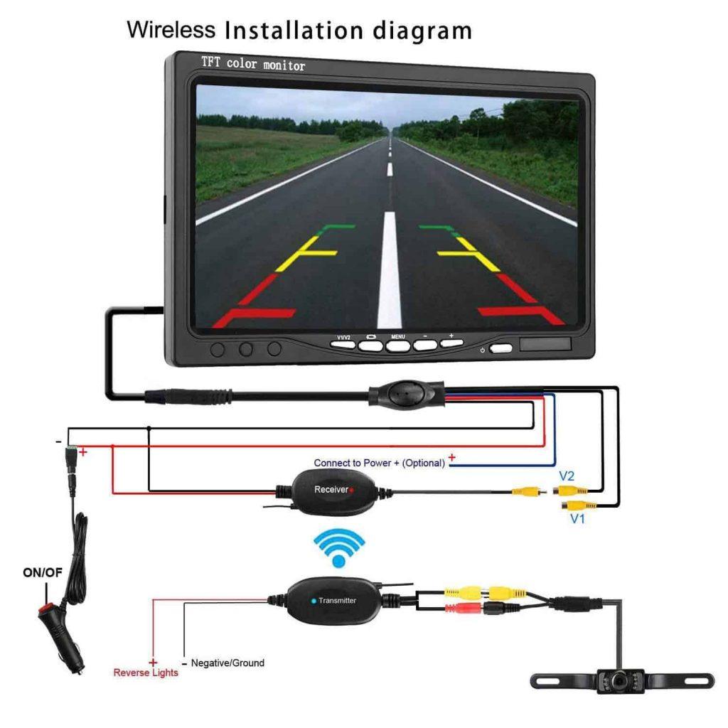 Top 3 Car Backup Cameras Of 2019 Reviewed Tgn Automotive Navigation System Wiring Diagram Altimage